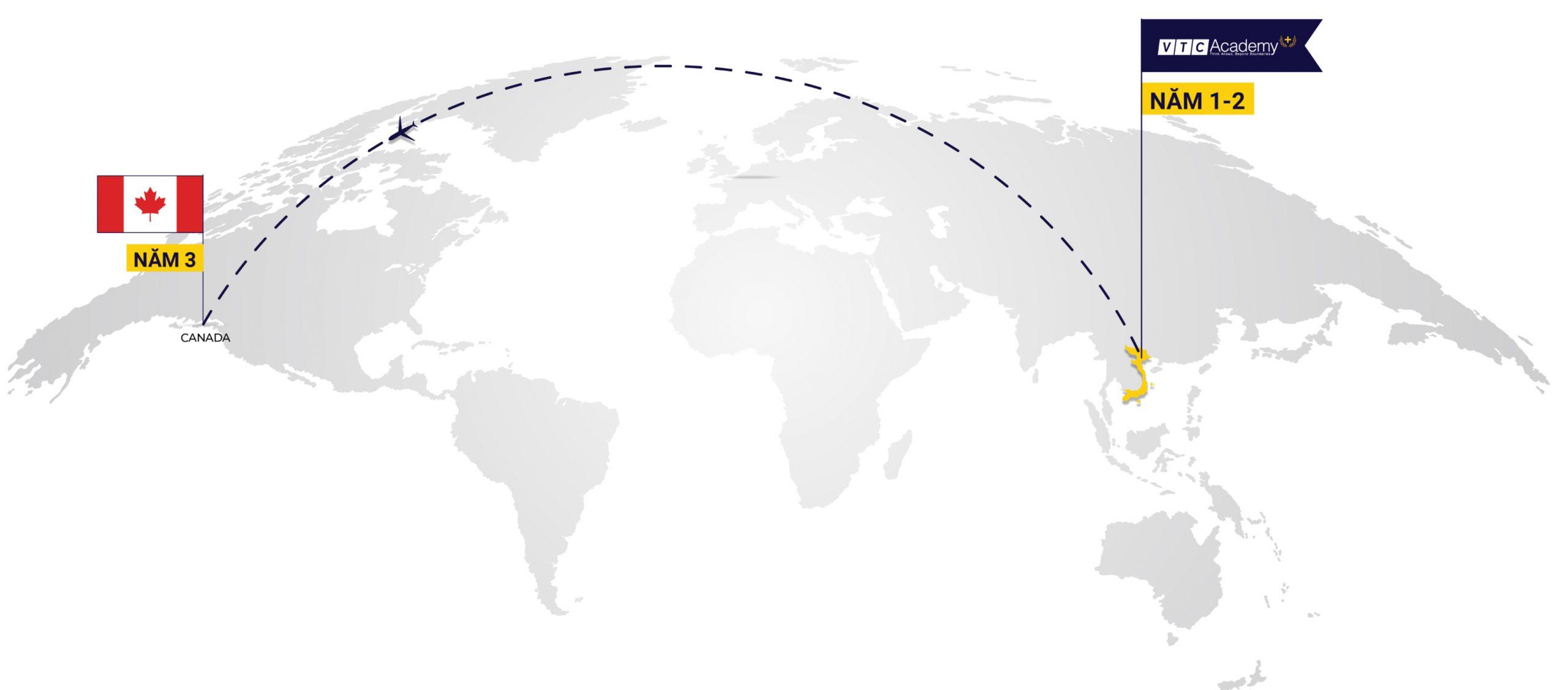 Cao đẳng quốc tế </br>NIC (Canada)